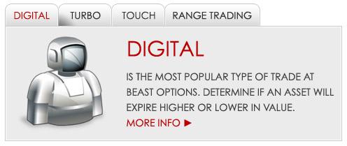 beast options trades