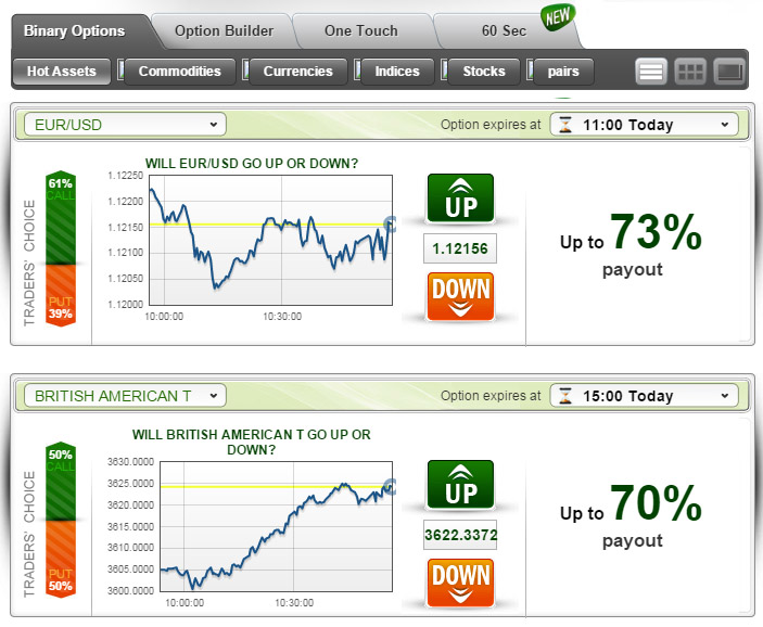 5 best binary options trading website