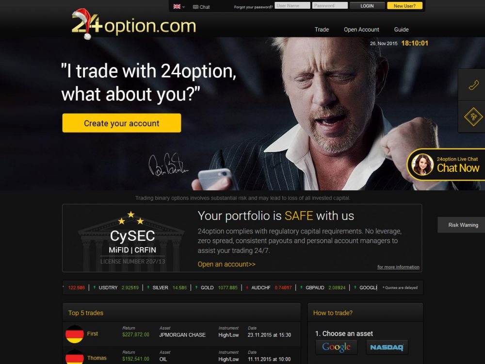 24option Bitcoin