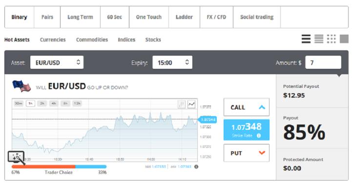 Evaluate binary options trader salary
